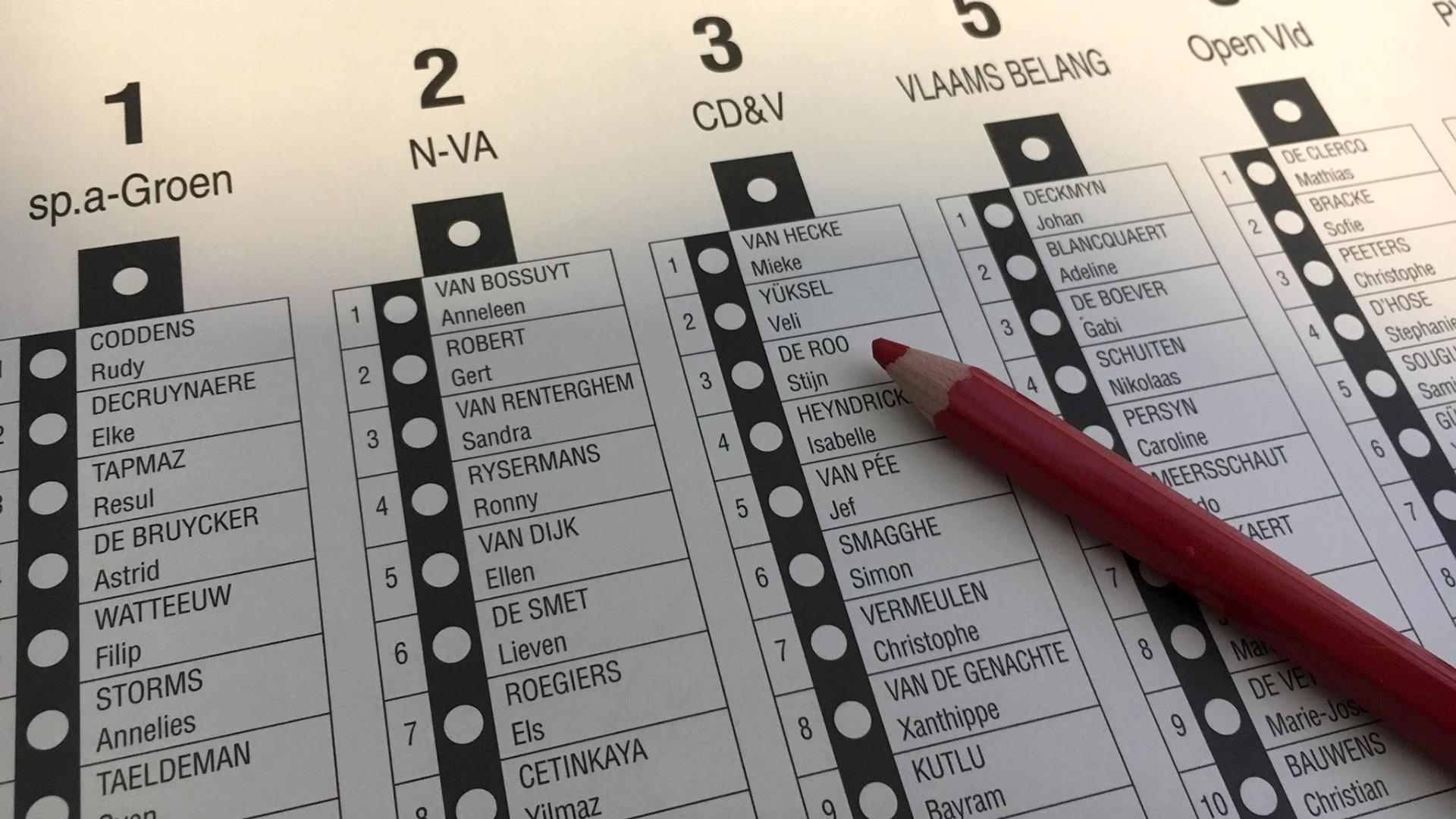 Verkiezingen zijn vlot verlopen